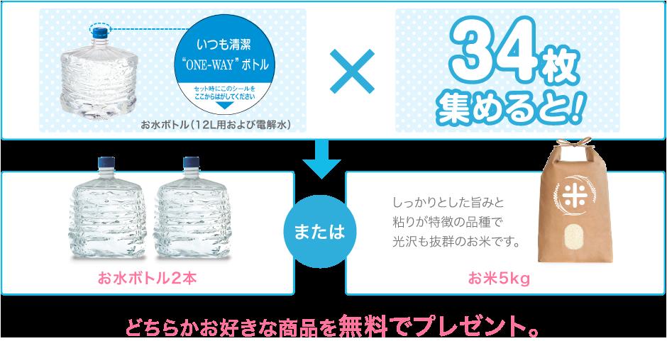 お水ボトル2本、熊本県阿蘇のお米5kg どちらか好きな商品を無料でプレゼント